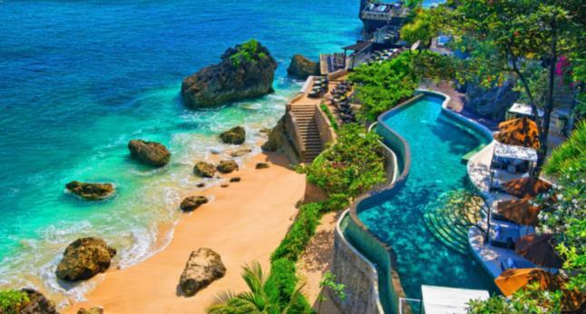 Pariwisata Di Bali